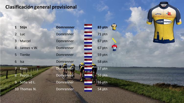 eindklassement_boorreltjestrui.png